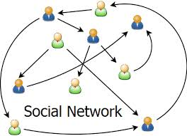 social-network-backlink